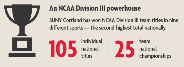 athletics infographic - 105 individual national titles and 25 team national championships