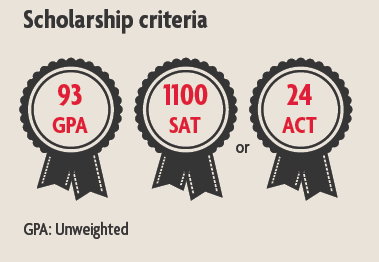 scholarship criteria - 93 GPA, 1100 SAT and/or 24 ACT