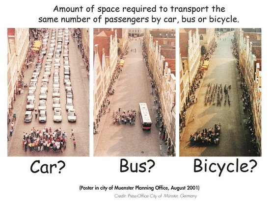 Car, bus, bicycle - showing the amount of space to transport the same number of people.