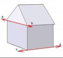 diagram visualizing skew lines